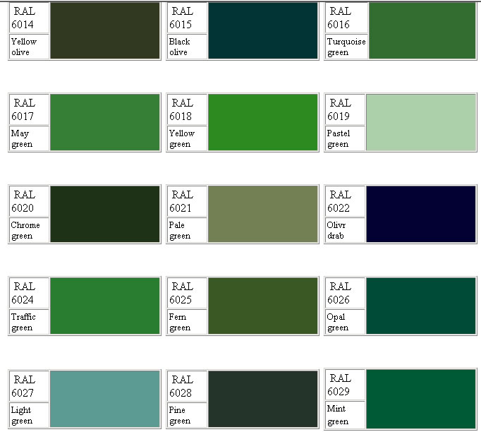 Color Chart And Information